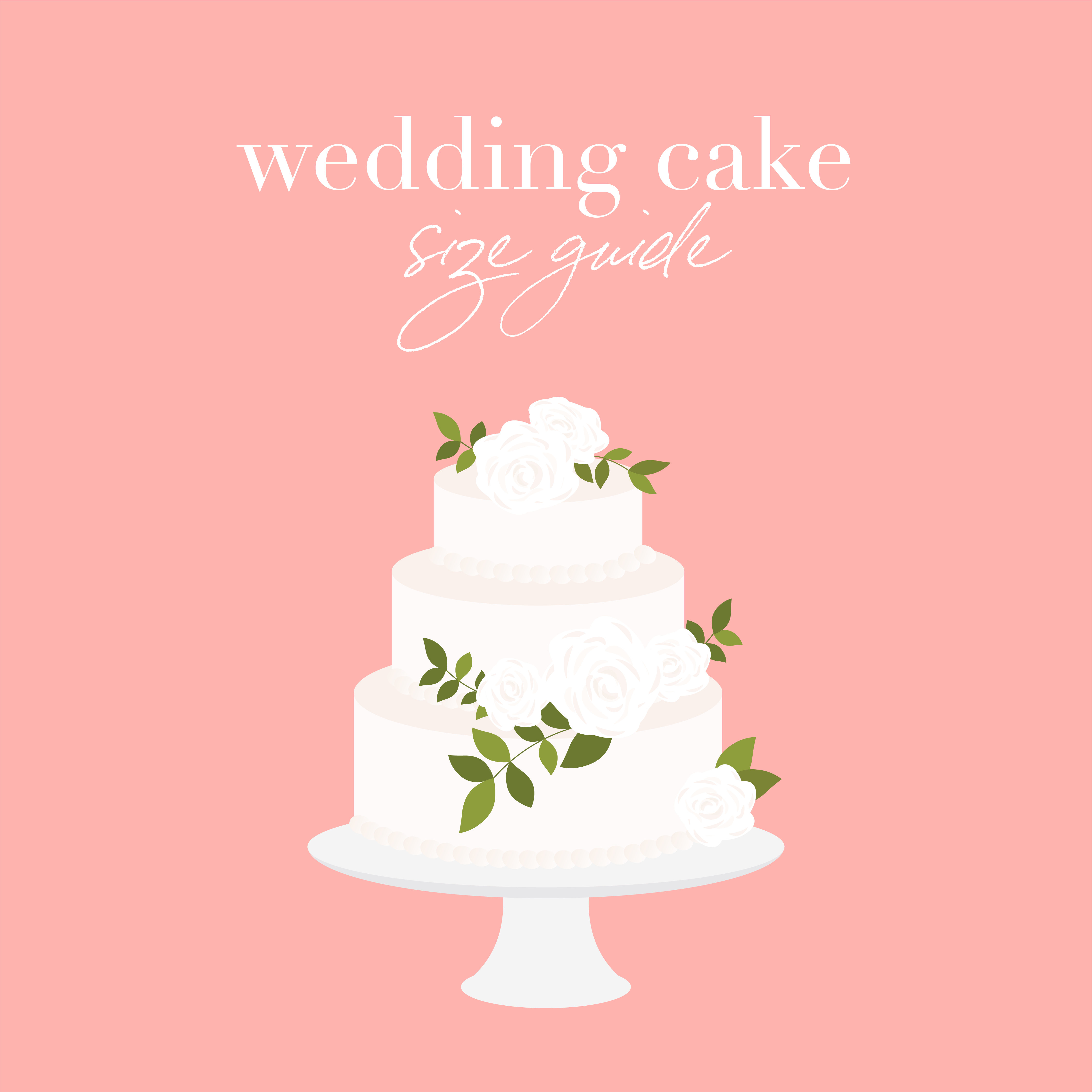 Wedding Cake Size By Guest Count_Grid 1 Cover